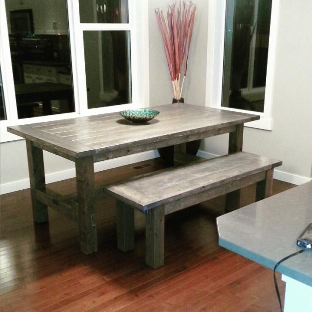 Corey's table